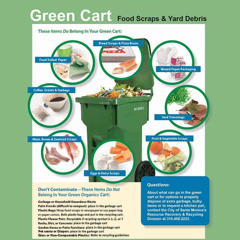Indore Green-green-cart-indore-indorehd