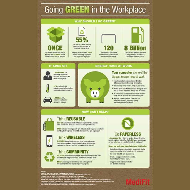 Indore Green-green-at-workplace-indore-indorehd