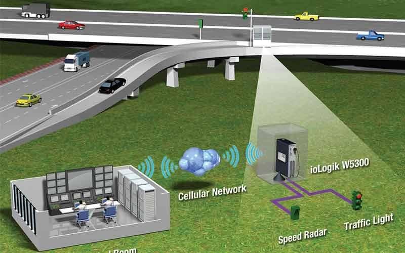 ATSCS- Adaptive Traffic Signal Control System- IndoreHD