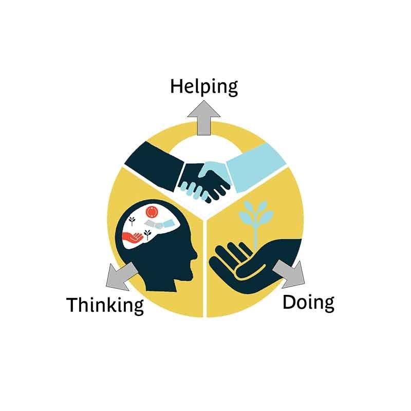 voluntary social service- IndoreHD